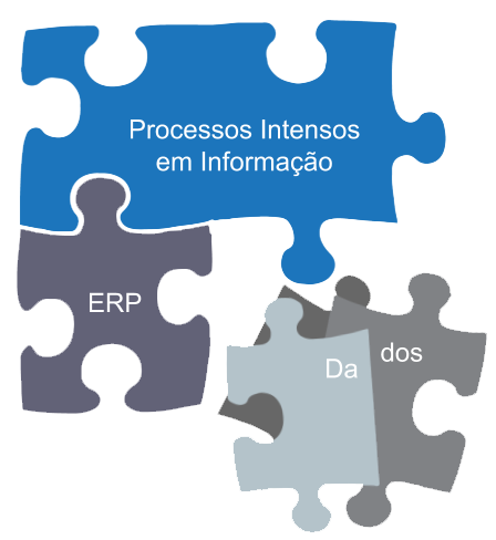 Metodologia-BPM-BPMS